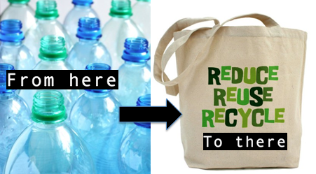 The Steps of Recycling Products: From Here to There